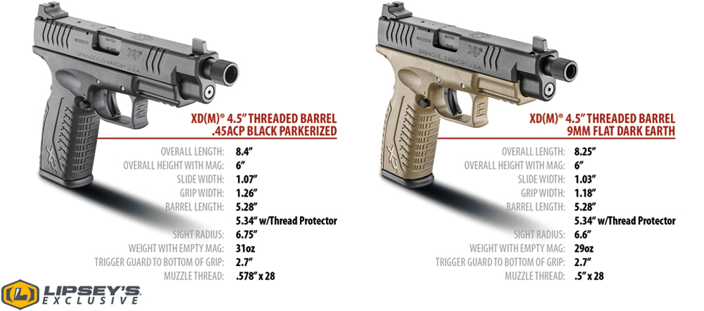 Springfield Armory® Releases XD(M)® 4.5″ Threaded Barrel Pistols Available June 2015