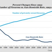 Chart by American Enterprise Institute