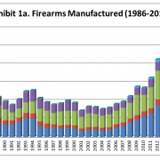 atf-guns-by-type