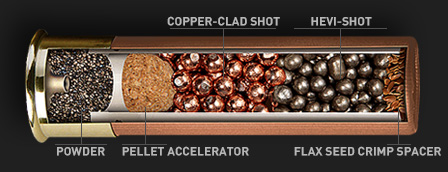 Innovative 20-Gauge Speed Ball™  HEVI-Shot® Gives Waterfowlers  and Turkey Hunters Fast Payload, Low Recoil
