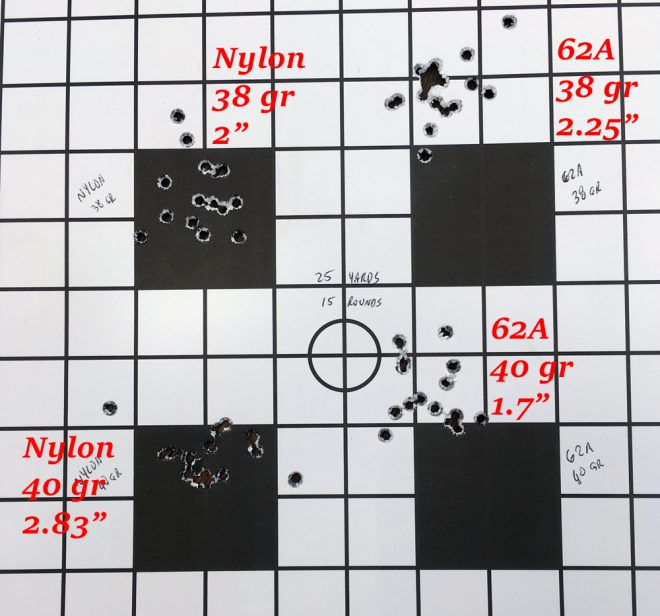 25-yard rifle groups. (Photo © Russ Chastain)