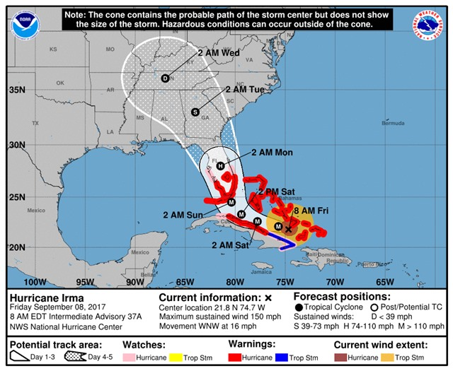 Forecast Models: South Florida Direct hit