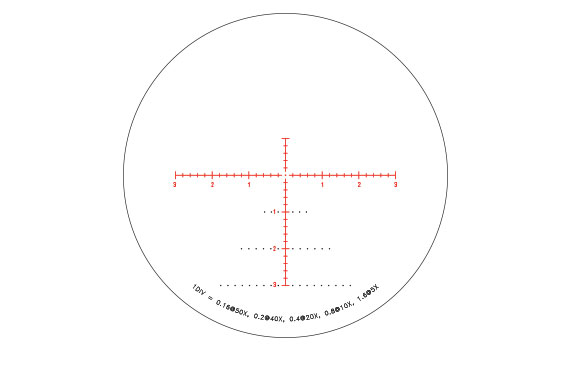rs50-c-1900031_reticle_popup1