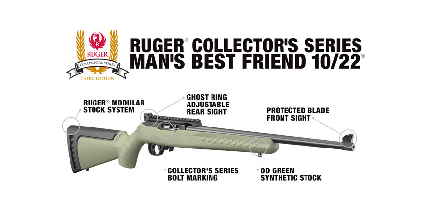 Man's Best Friend! Ruger's 3rd Collector Series 10/22 Rifle