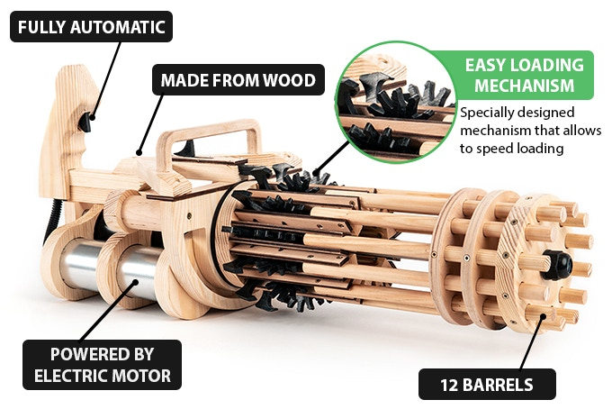 You Didn't Know you Needed a Rubber Band Minigun… Until Now